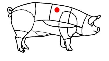 Le carré de porc