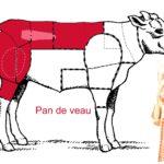 Pan de veau